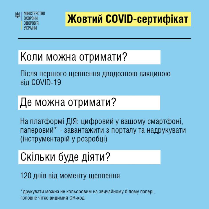 Какими будут новые внутренние СOVID-сертификаты — разъяснение Минздрава