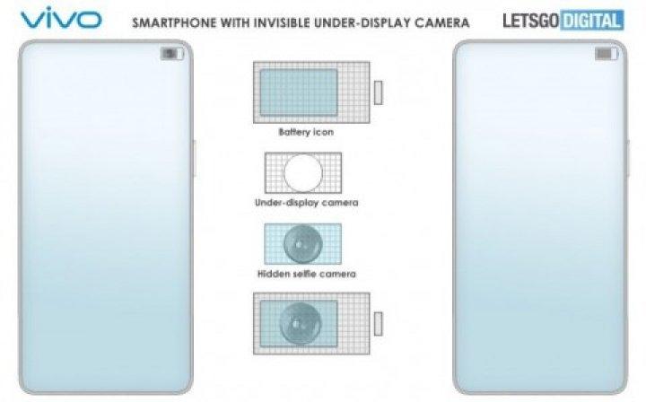 Vivo придумала новый способ скрыть подэкранную камеру